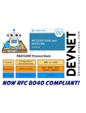 RFC8040 (RESTCONF Protocol) 中文